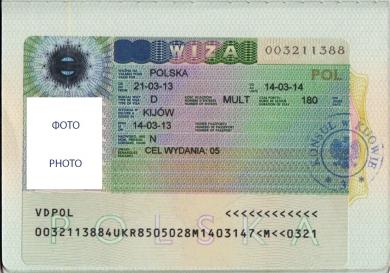 Шенгенская виза (категория и назначение визы) на примере Польши